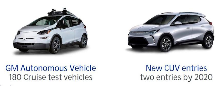 WLC-General-Motors-xe-dien-va-cong-nghe-tu-lai-Tin-021217-2