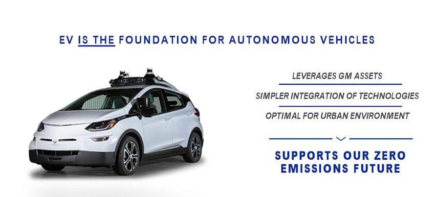 WLC-General-Motors-xe-dien-va-cong-nghe-tu-lai-Tin-021217-7