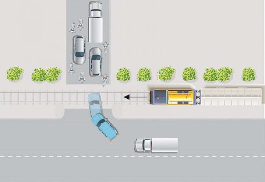 Những điều cần biết khi xử lý tình huống lái xe băng qua đường sắt