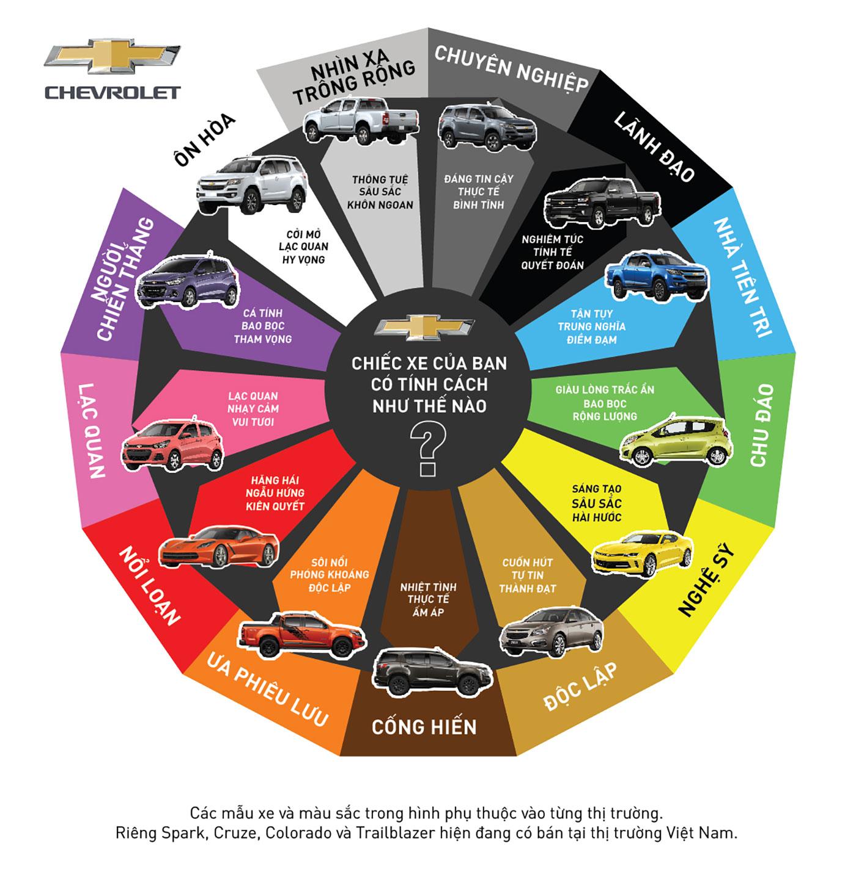 Màu sắc của xe nói lên điều gì về tính cách bạn