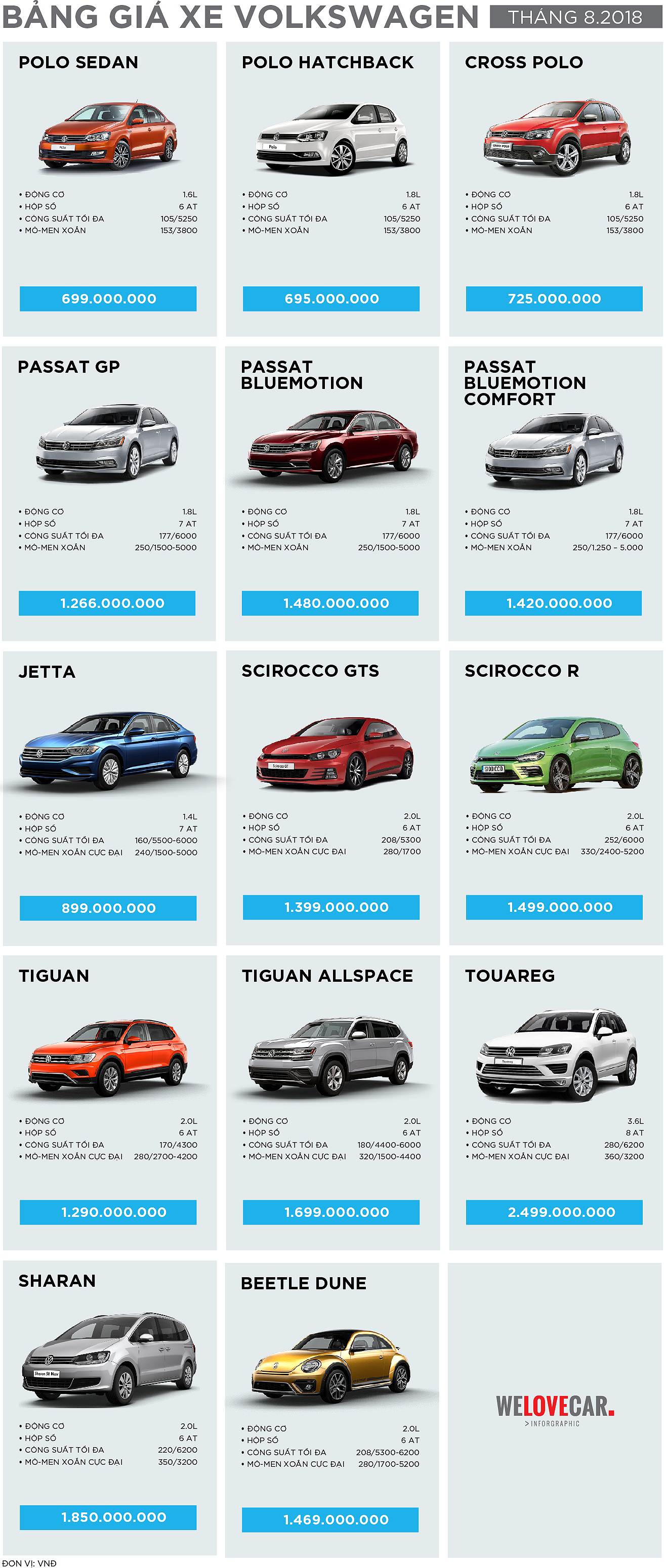 Bảng giá xe Volkswagen tháng 8/2018