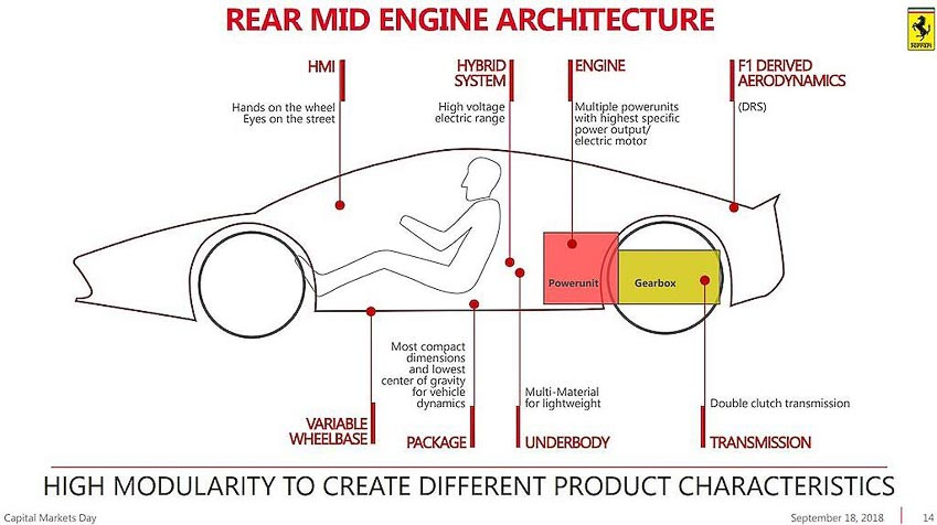 Ferrari-mo-rong-dong-san-pham-sieu-xe-dien-hybrid