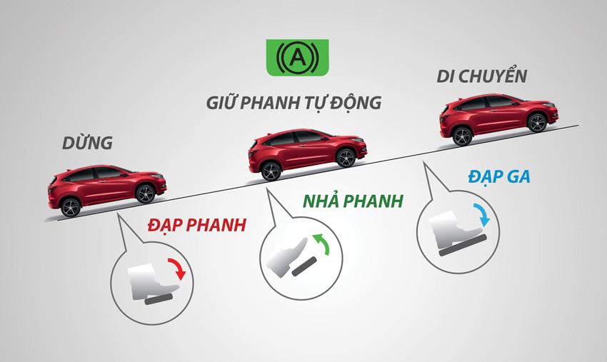 Honda-HR-V-ban-L-mau-do-co-gi-dau-voi-doi-thu