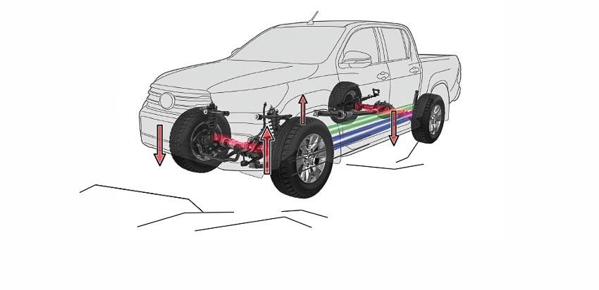 Toyota-Viet-Nam-giai-dua-xe-oto-dia-hinh-Viet-Nam-2