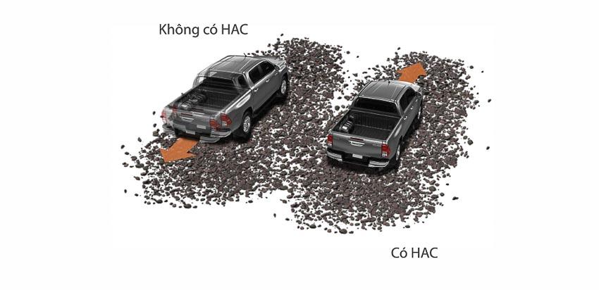 Toyota-Viet-Nam-giai-dua-xe-oto-dia-hinh-Viet-Nam-3