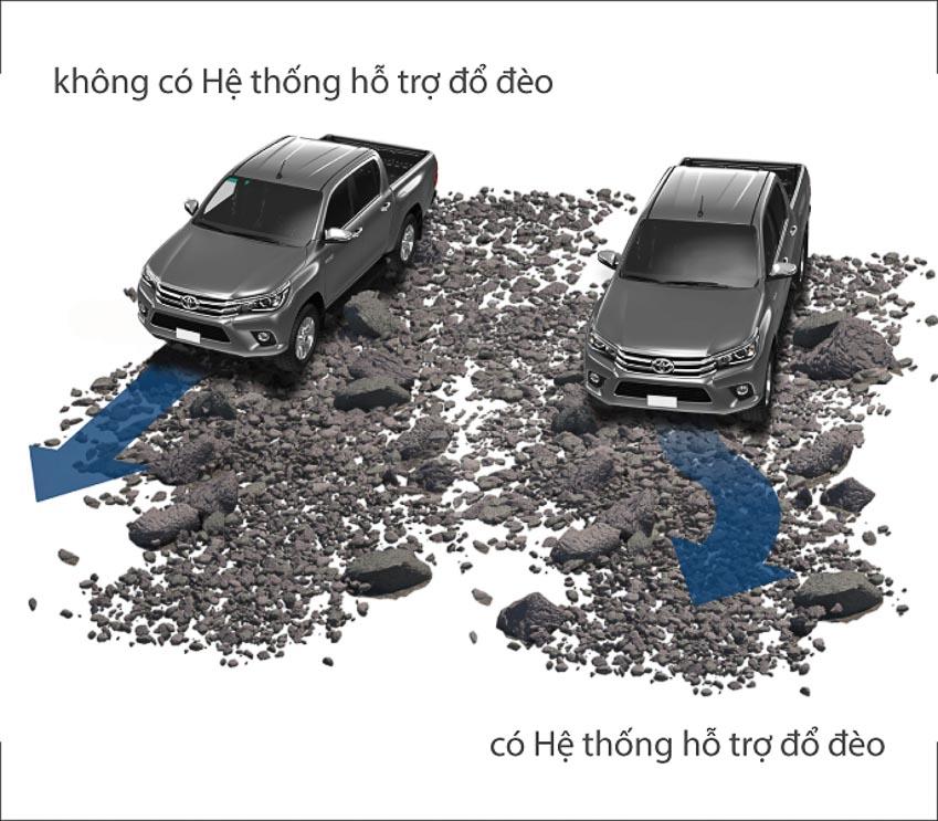 Toyota-Viet-Nam-giai-dua-xe-oto-dia-hinh-Viet-Nam-6