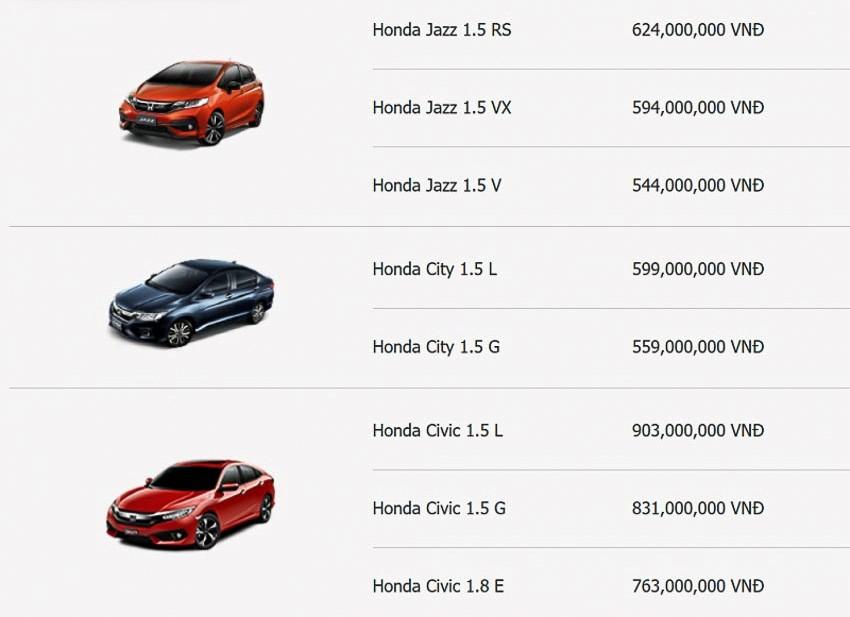 Giá xe Honda tháng 9-2018: Chờ đón tân binh mini SUV HR-V