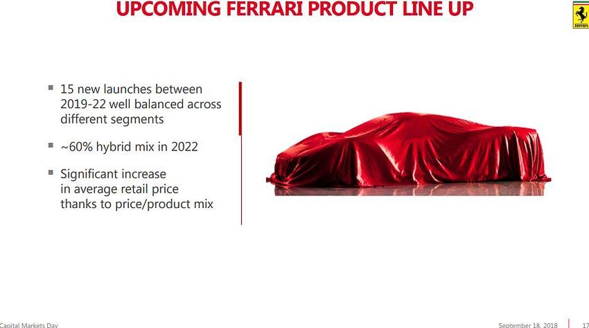 xe-gam-cao-Ferrari-Purosangue-2
