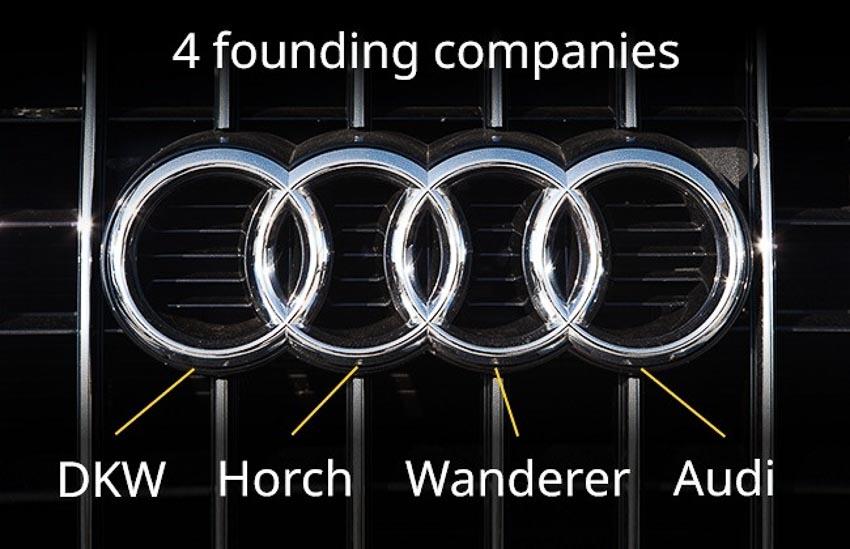Audi-sap-thay-logo-nhan-dien-thuong-hieu-3