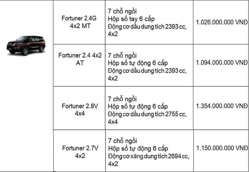 bang-gia-xe-Toyota-thang-10-2018