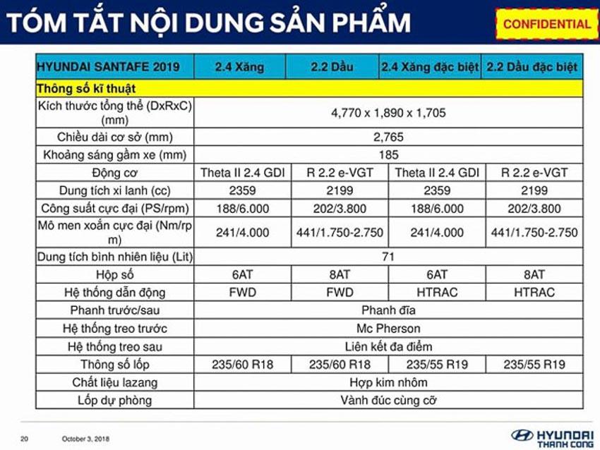 thong-tin-ky-thuat-so-Hyundai-Santa-Fe-2019-sap-ra-mat-tai-Viet-Nam-4