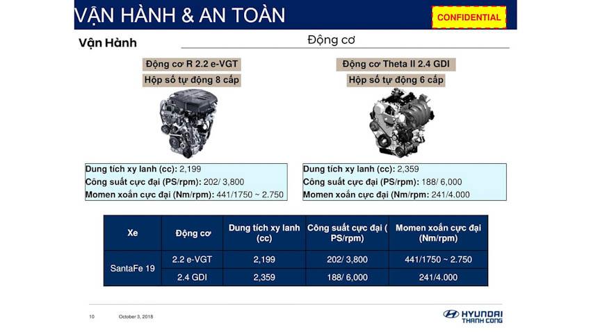 Thông số kỹ thuật Hyundai SantaFe 2019 3