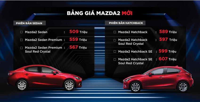 Mazda2 2018 2