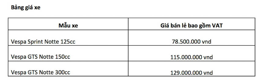 Bảng giá xe Vespa Sprint Notte và Vespa GTS Notte