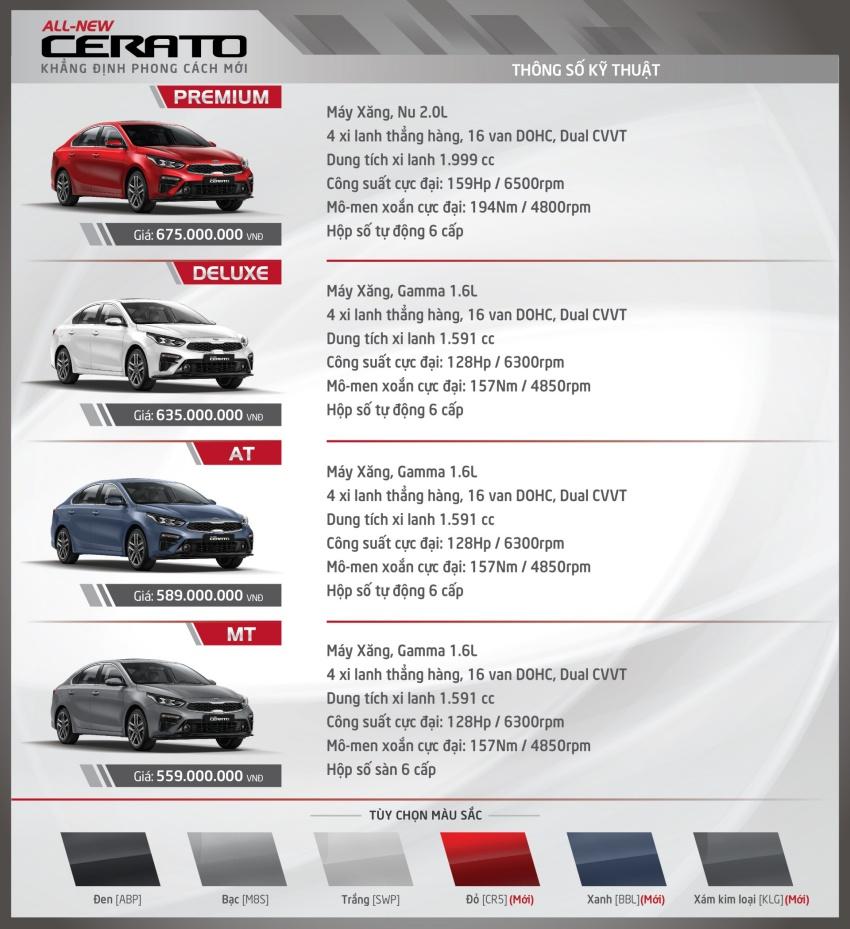 THACO tiết lộ toàn bộ thông tin Kia Cerato 2019