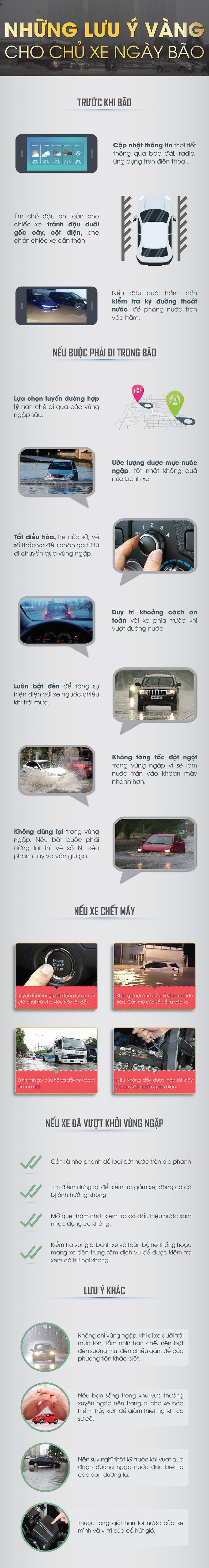 Bí kíp cho chủ xe ôtô ngày mưa bão