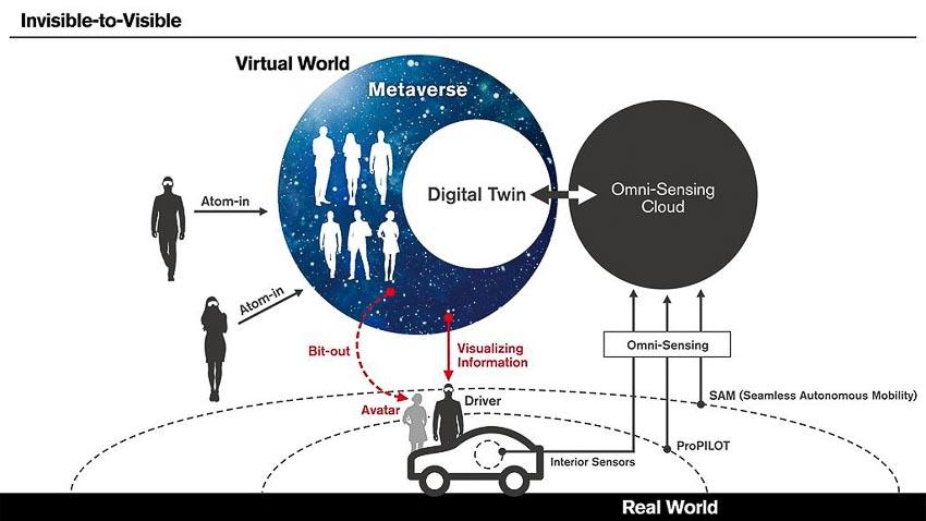 Nissan công bố công nghệ I2V tăng trải nghiệm lái 3