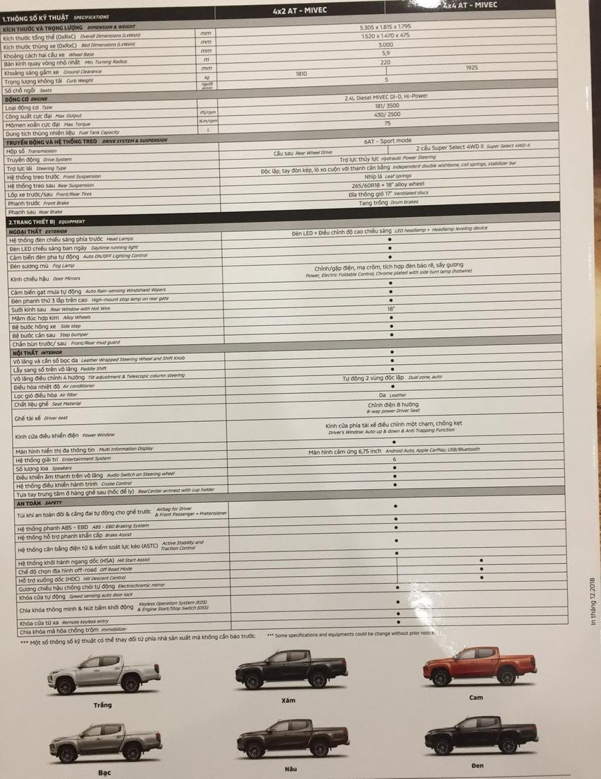 Bảng thông số kĩ thuật của Mitsubishi Triton 2019
