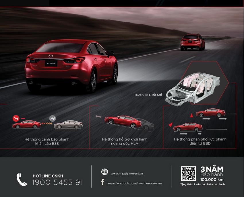 chương trình ưu đãi xe Mazda6