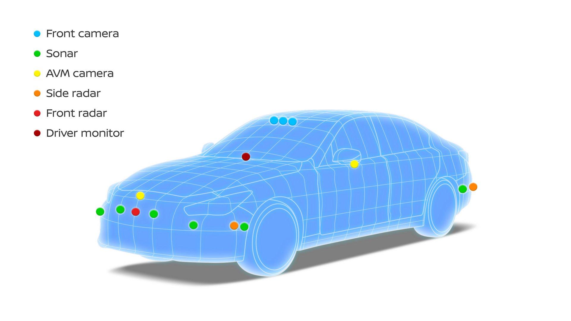 Nissan phát triển công nghệ xe tự lái ProPILOT 2.0 - 2