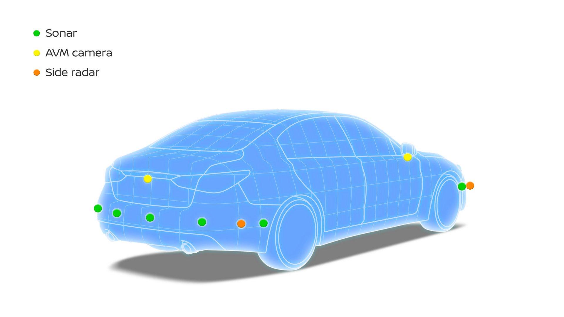 Nissan phát triển công nghệ xe tự lái ProPILOT 2.0 - 3
