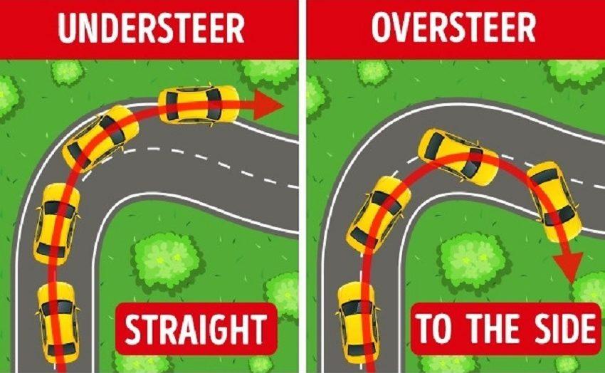 9 kỹ thuật lái xe tuyệt vời giúp bạn lái xe an toàn hơn 6