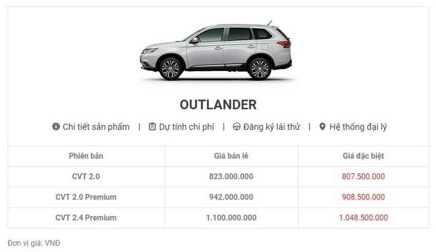 Bảng giá xe Mitsubishi tháng 6-2019: Mitsubishi Outlander giảm đến 51,5 triệu đồng 4