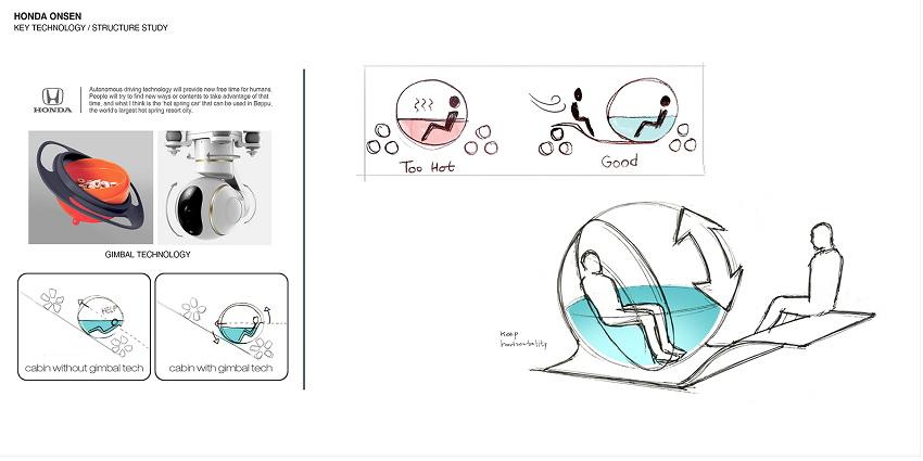 Xe Honda City sẽ có hồ nước nóng thư giãn ngay trên xe - 1