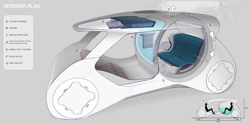 Xe Honda City sẽ có hồ nước nóng thư giãn ngay trên xe - 10