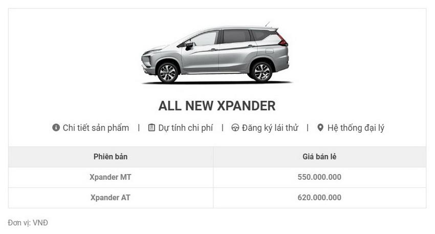 Bảng giá xe Mitsubishi tháng 6-2019: Mitsubishi Outlander giảm đến 51,5 triệu đồng 2
