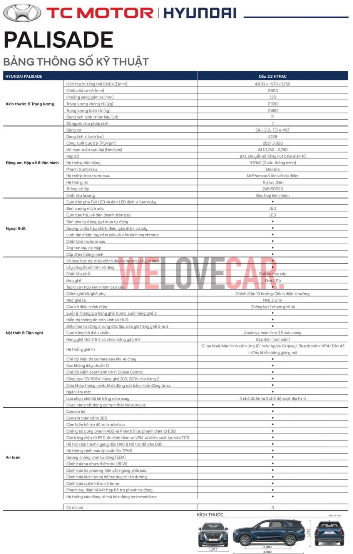 Hyundai Palisade lộ thông số và giá bán từ 2,2 tỉ đồng tại Việt Nam - 1