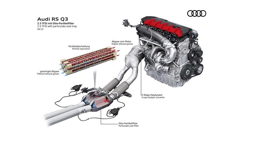 Chào đón Audi RS Q3 và RS Q3 Sportback với công suất 394 mã lực - 33