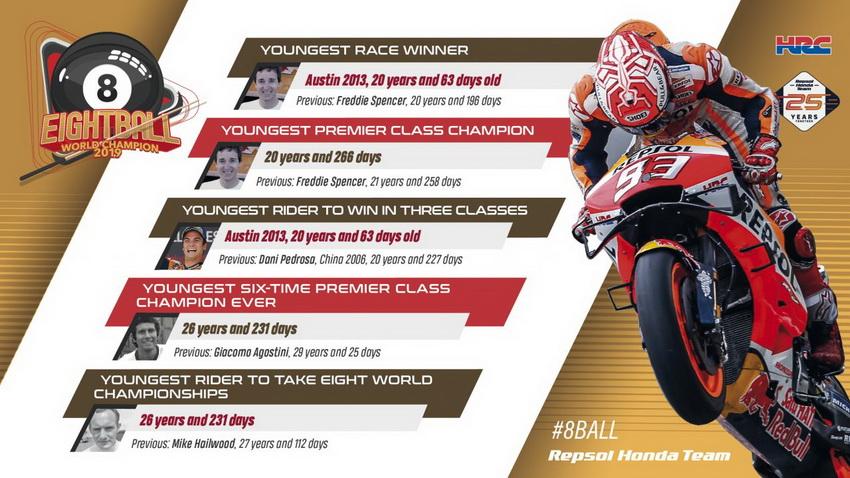 Tay đua Marc Marquez vô địch giải đấu FIM*1 MotoGP lần thứ tư liên tiếp - 11