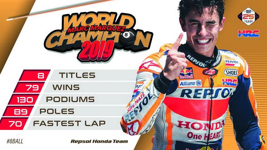 Tay đua Marc Marquez vô địch giải đấu FIM*1 MotoGP lần thứ tư liên tiếp - 10