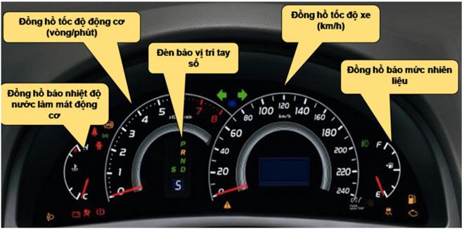 Ý nghĩa các ký hiệu và đèn cảnh báo trên xe ôtô - 1