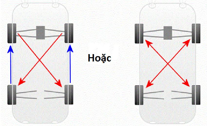 Thời điểm đảo lốp xe ô tô và phương pháp đảo lốp hiệu quả - 04