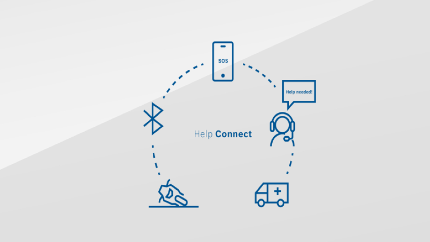 Hệ thống Bosch Help Connect
