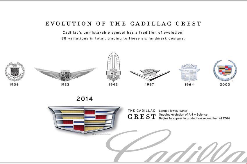 Logo Cadillac mới